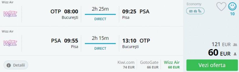 Weekend prelungit in Pisa, 115 euro! (zbor si cazare 3 nopti)