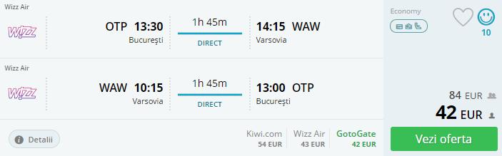 City break in Varsovia, 55 euro! (zbor si cazare 3 nopti)